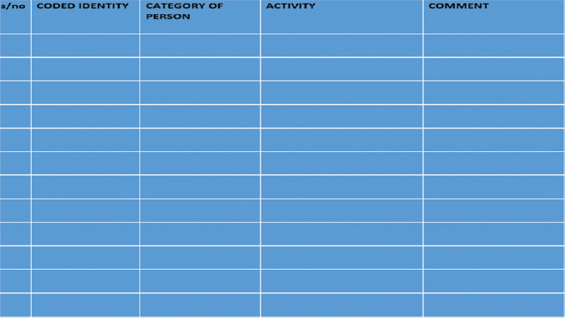 Figure 6: Template for psychosocial group activity log